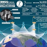 IRNSS has joined the World Wide Radio Navigation System (WWRNS)